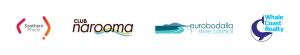 Narooma Oyster Festival Sponsors